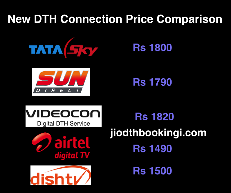 New DTH Connection Price list