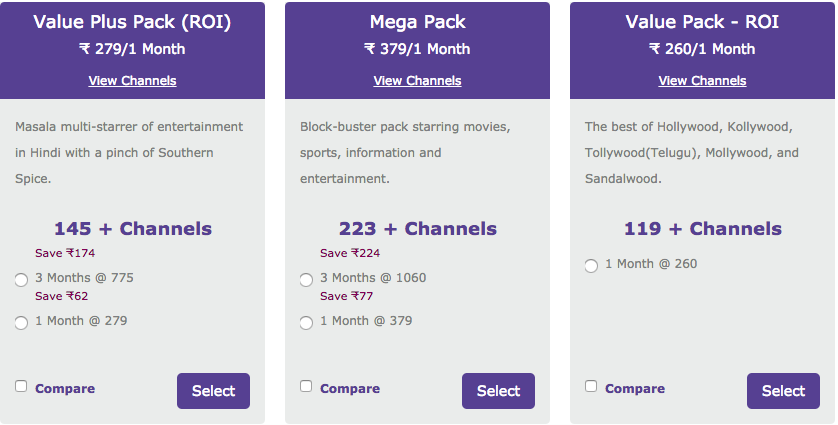 Videocon D2h Recharge Offers