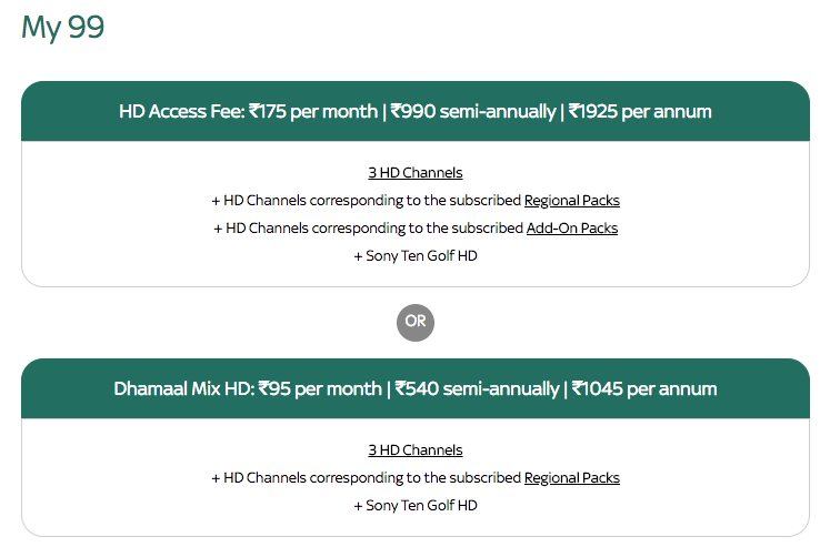 Tata Sky HD Packages