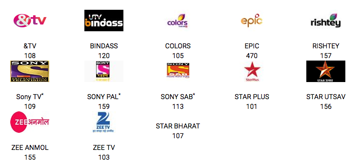 Hindi Channels List Available in Tata sky, Dish TV, Sun