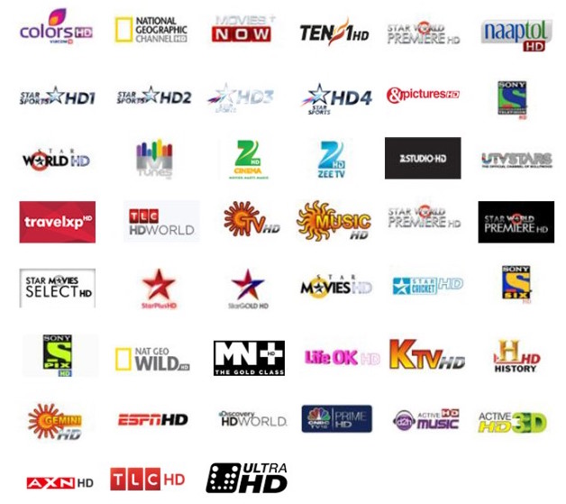 Upcoming HD Channels in india 2018 All HD Channel List