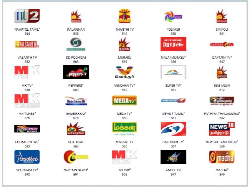 Tamil Channels list