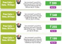 Vodafone Unlimited Calling Plan